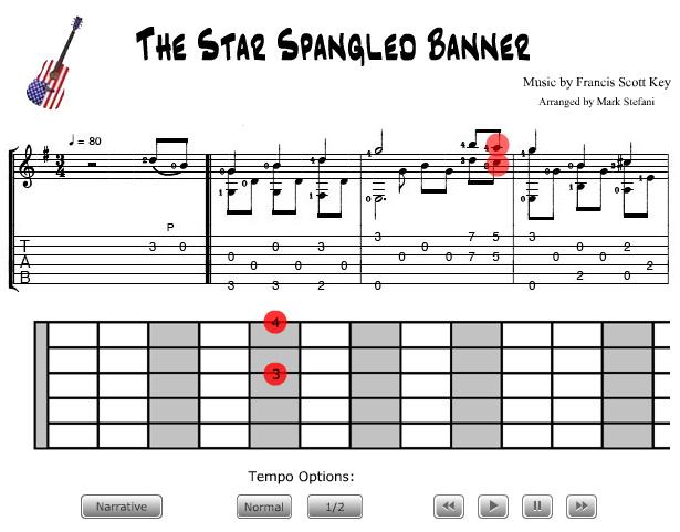 Banjo banjo tabs star spangled banner : Guitar : national anthem guitar tabs National Anthem Guitar along ...